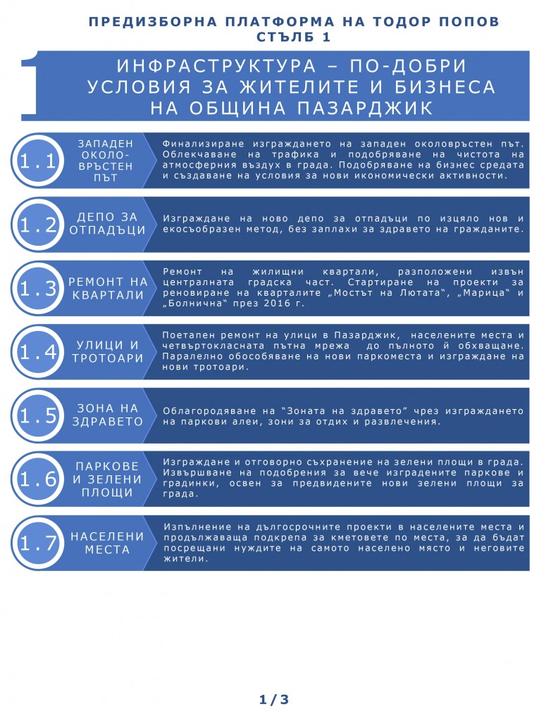 10Infografika_Prioritet 1_Infrastruktura