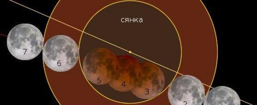 Митко Чуралски кани пещерци да наблюдават Жътварската луна на 28 септември
