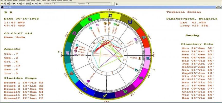 Астроложката Йорданка Игнатова: Ген. Радев ще спечели изборите на втори тур