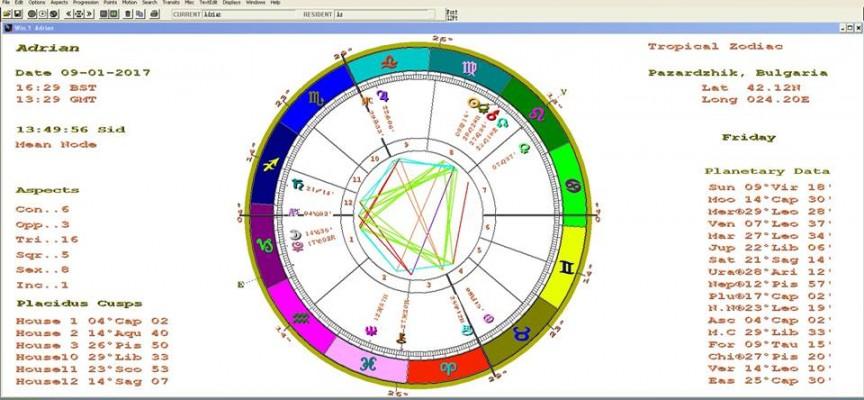 Астролог: Отвлеченият Адриан ще бъде открит най-късно след месец и половина