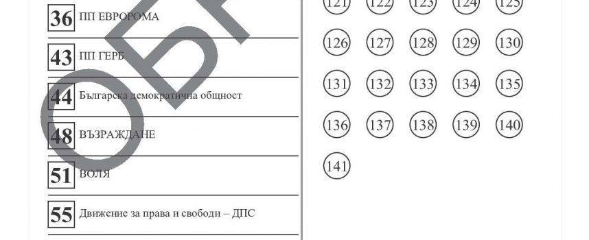 При 92% от протоколите: Вижте кой колко спечели за новия общински съвет в Пазарджик