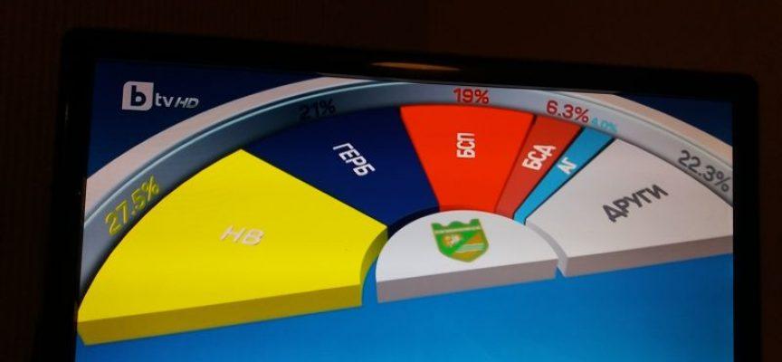 """Маркет линкс: Мнозинството в общинския съвет на Пазарджик ще бъде за """"Новото време"""""""