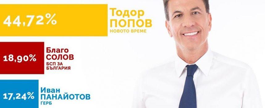 Тодор Попов: Скъпи съграждани, благодаря!